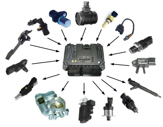 How Does The Ecu Electronic Valve Control Work Jyhy